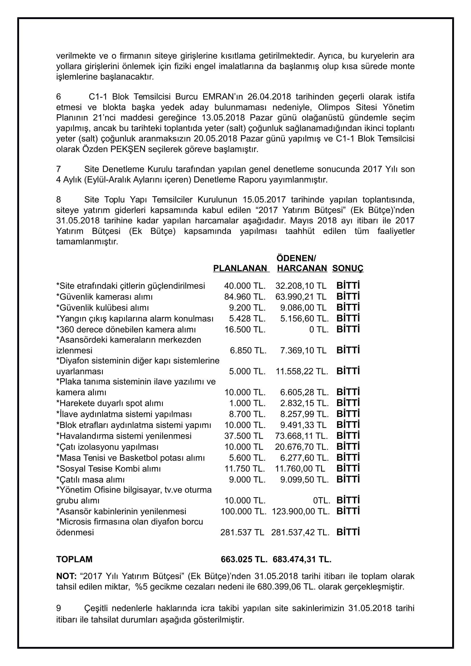 15-01.05.2018 MAYIS-2018 BÜLTEN-2